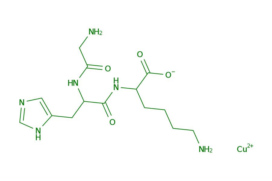 Hoạt chất Copper Tripeptide -1 kích thích tăng sinh collagen