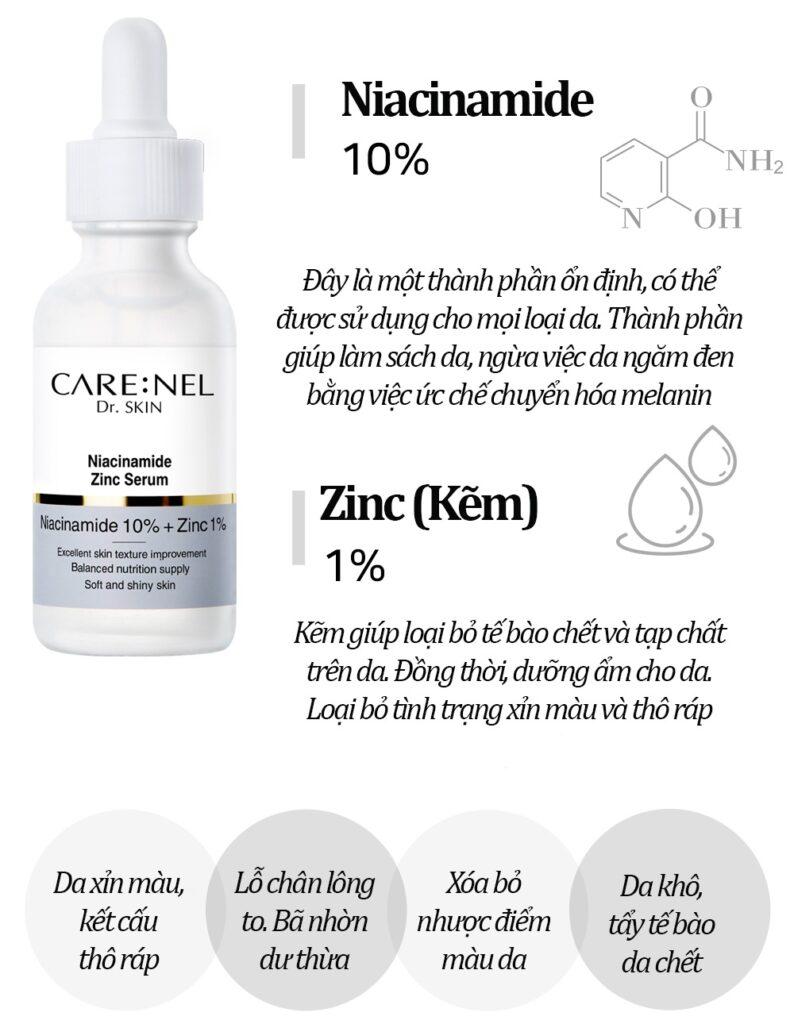 Serum Carenel Niacinamide 10 Zinc 1 4